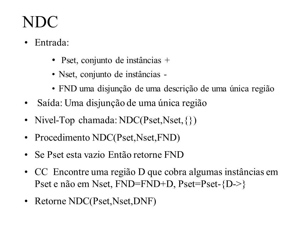 NDC Entrada: Pset, conjunto de instâncias + Nset, conjunto de instâncias - FND uma disjunção de uma descrição de uma única região Saída: Uma disjunção