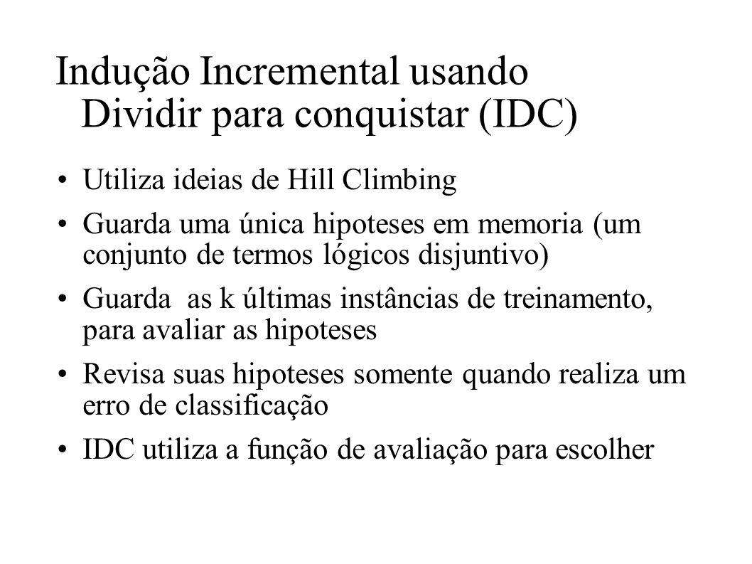 Indução Incremental usando Dividir para conquistar (IDC) Utiliza ideias de Hill Climbing Guarda uma única hipoteses em memoria (um conjunto de termos