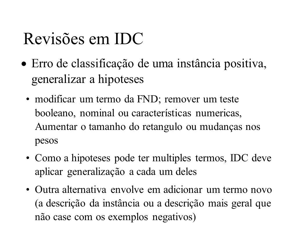 Revisões em IDC Erro de classificação de uma instância positiva, generalizar a hipoteses modificar um termo da FND; remover um teste booleano, nominal