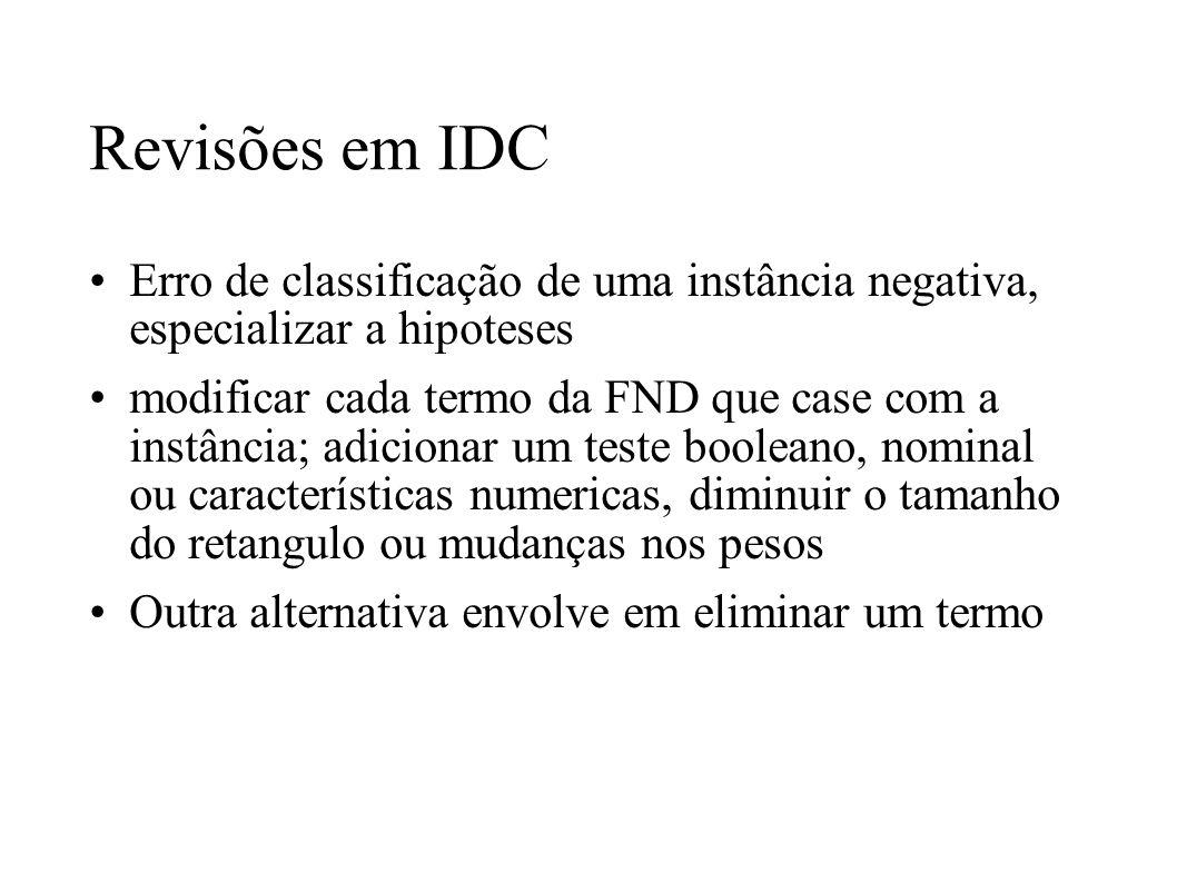 Revisões em IDC Erro de classificação de uma instância negativa, especializar a hipoteses modificar cada termo da FND que case com a instância; adicio