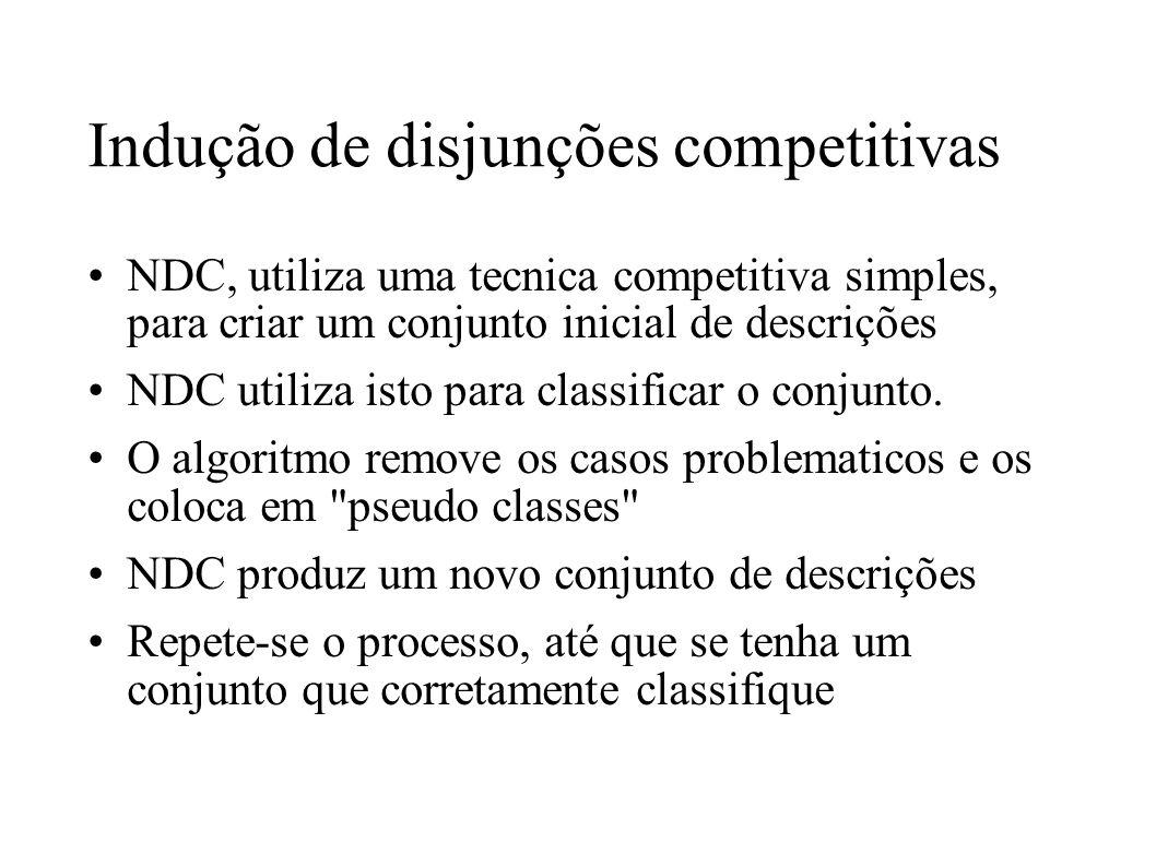 Indução de disjunções competitivas NDC, utiliza uma tecnica competitiva simples, para criar um conjunto inicial de descrições NDC utiliza isto para cl