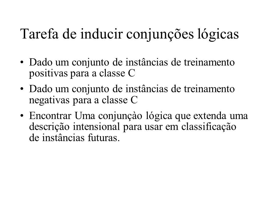 Tarefa de inducir conjunções lógicas Dado um conjunto de instâncias de treinamento positivas para a classe C Dado um conjunto de instâncias de treinam