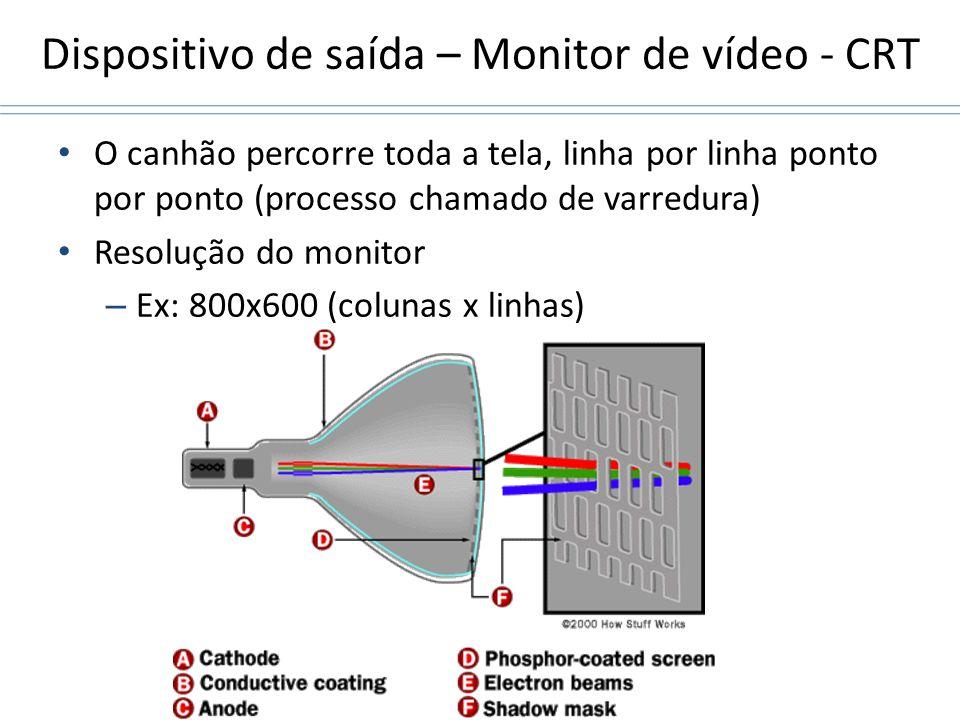 Dispositivo de saída – Monitor de vídeo - CRT O canhão percorre toda a tela, linha por linha ponto por ponto (processo chamado de varredura) Resolução
