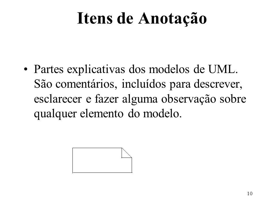 10 Itens de Anotação Partes explicativas dos modelos de UML. São comentários, incluídos para descrever, esclarecer e fazer alguma observação sobre qua