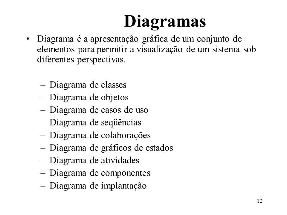 12 Diagramas Diagrama é a apresentação gráfica de um conjunto de elementos para permitir a visualização de um sistema sob diferentes perspectivas. –Di
