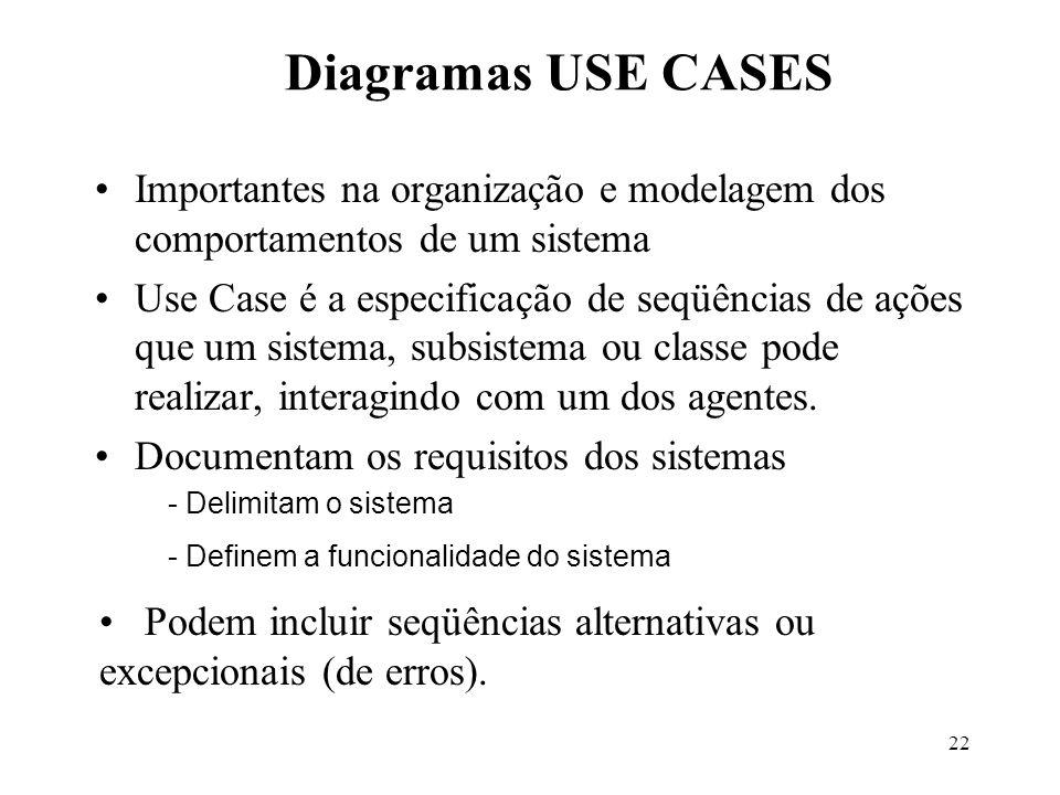 22 Diagramas USE CASES Importantes na organização e modelagem dos comportamentos de um sistema Use Case é a especificação de seqüências de ações que u