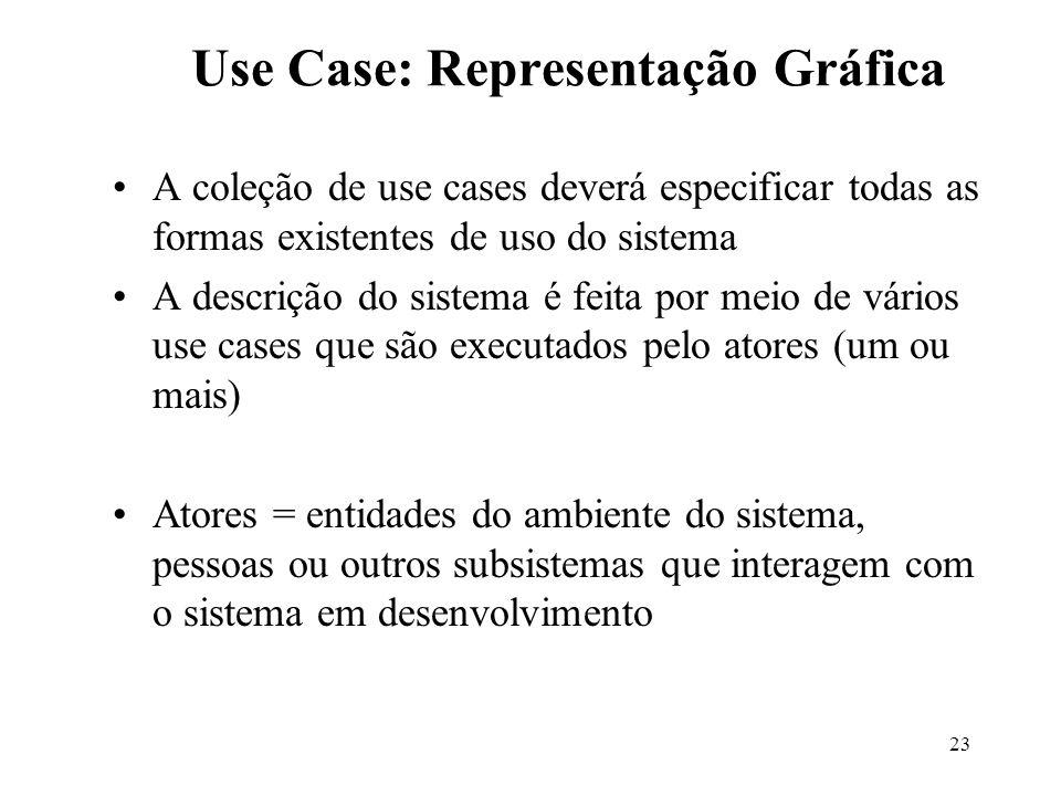 23 Use Case: Representação Gráfica A coleção de use cases deverá especificar todas as formas existentes de uso do sistema A descrição do sistema é fei