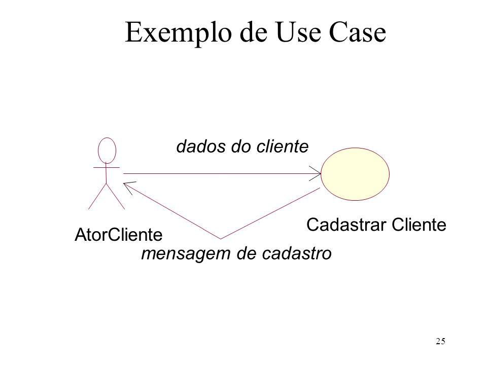25 Exemplo de Use Case Cadastrar Cliente AtorCliente dados do cliente mensagem de cadastro