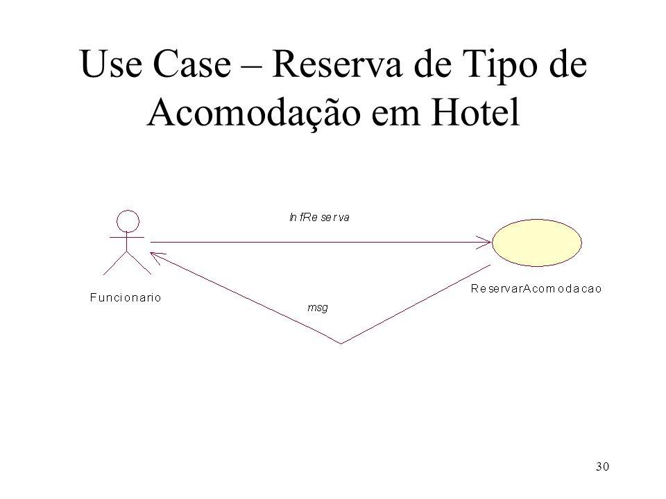 30 Use Case – Reserva de Tipo de Acomodação em Hotel