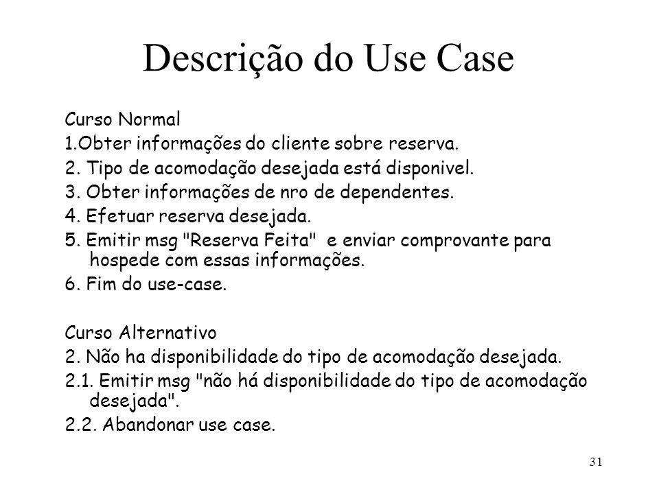 31 Descrição do Use Case Curso Normal 1.Obter informações do cliente sobre reserva. 2. Tipo de acomodação desejada está disponivel. 3. Obter informaçõ
