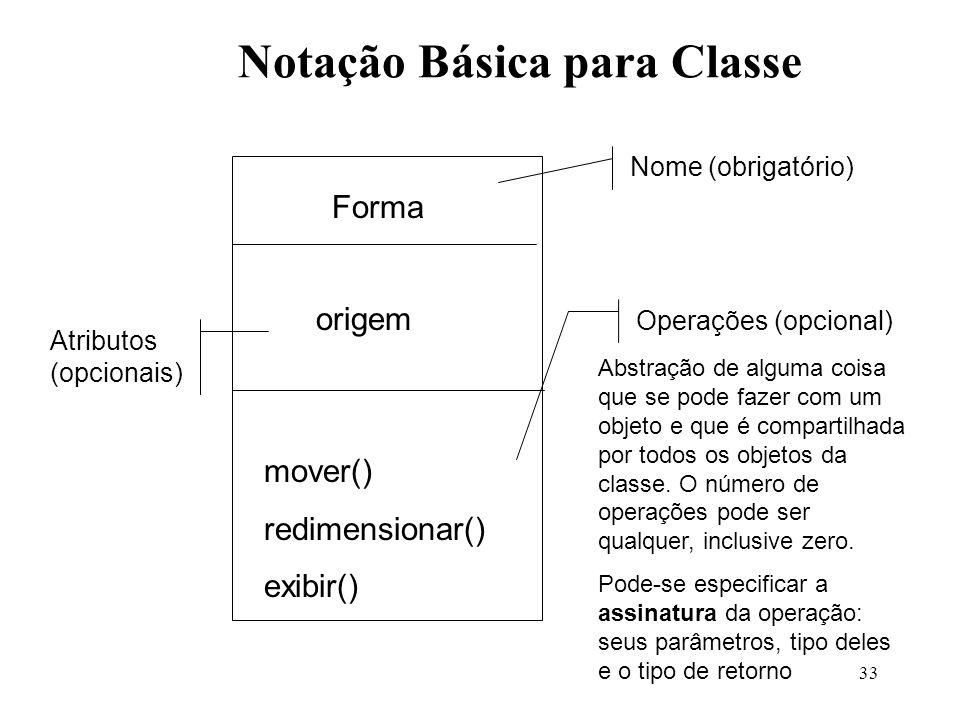 33 Notação Básica para Classe Forma origem mover() redimensionar() exibir() Nome (obrigatório) Operações (opcional) Atributos (opcionais) Abstração de