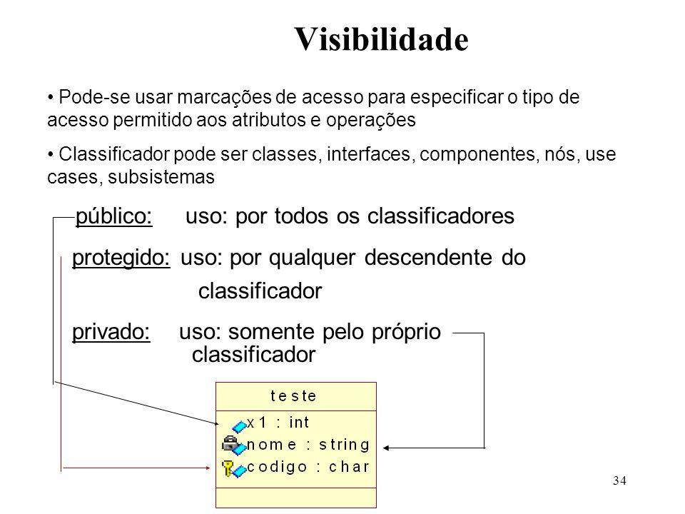 34 Visibilidade Pode-se usar marcações de acesso para especificar o tipo de acesso permitido aos atributos e operações Classificador pode ser classes,