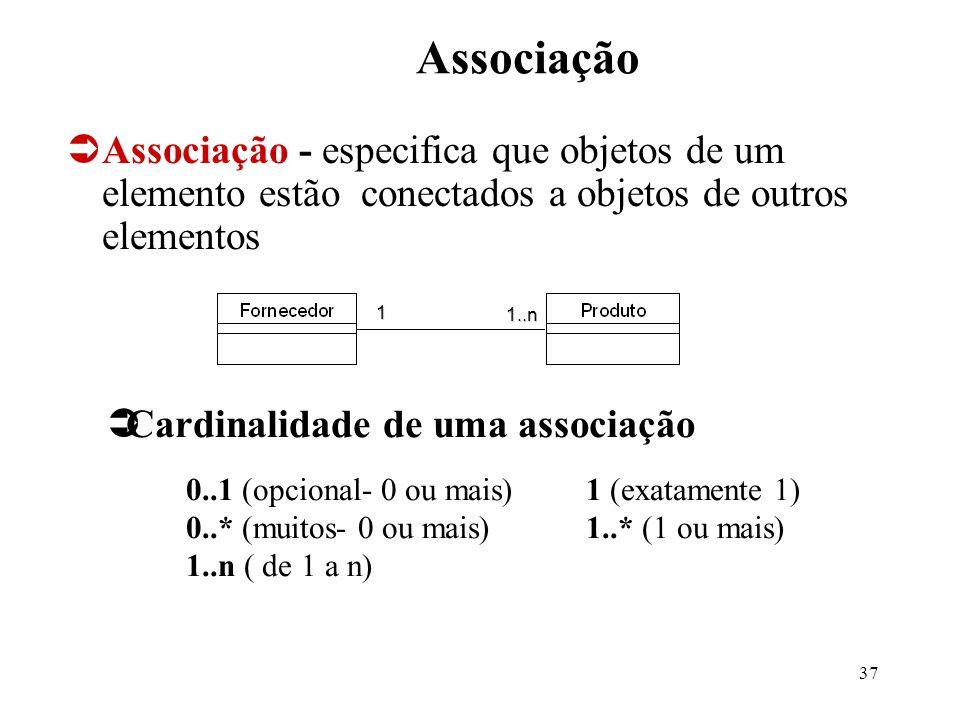 37 Associação - especifica que objetos de um elemento estão conectados a objetos de outros elementos Cardinalidade de uma associação 0..1 (opcional- 0