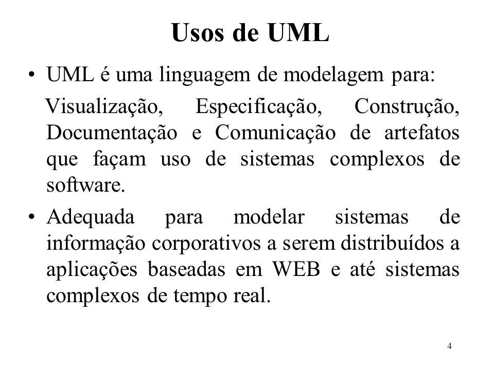 4 Usos de UML UML é uma linguagem de modelagem para: Visualização, Especificação, Construção, Documentação e Comunicação de artefatos que façam uso de