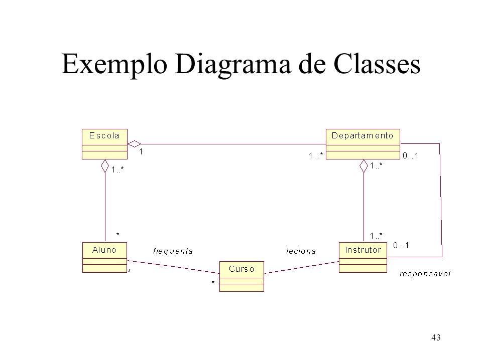 43 Exemplo Diagrama de Classes