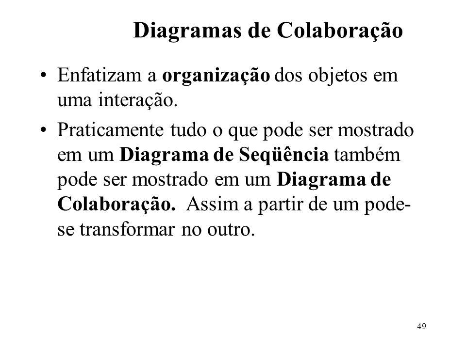 49 Diagramas de Colaboração Enfatizam a organização dos objetos em uma interação. Praticamente tudo o que pode ser mostrado em um Diagrama de Seqüênci