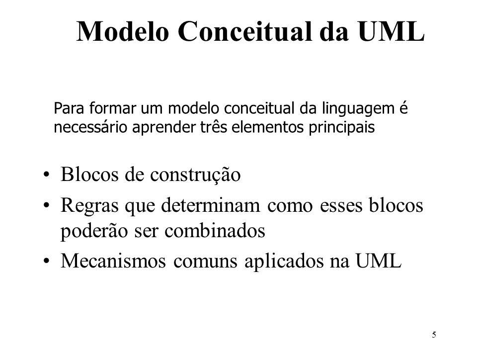 5 Modelo Conceitual da UML Blocos de construção Regras que determinam como esses blocos poderão ser combinados Mecanismos comuns aplicados na UML Para