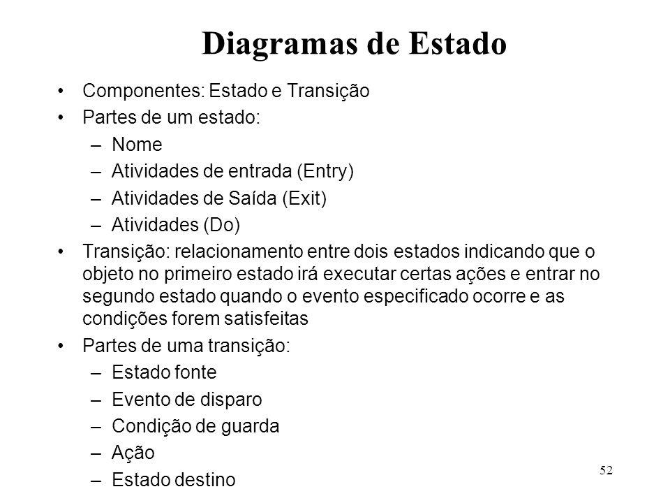 52 Diagramas de Estado Componentes: Estado e Transição Partes de um estado: –Nome –Atividades de entrada (Entry) –Atividades de Saída (Exit) –Atividad
