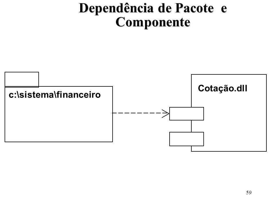 59 Cotação.dll c:\sistema\financeiro Dependência de Pacote e Componente