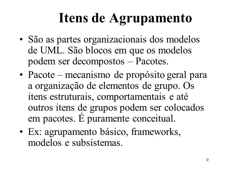 9 Itens de Agrupamento São as partes organizacionais dos modelos de UML. São blocos em que os modelos podem ser decompostos – Pacotes. Pacote – mecani