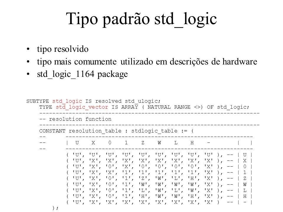 Tipo padrão std_logic tipo resolvido tipo mais comumente utilizado em descrições de hardware std_logic_1164 package SUBTYPE std_logic IS resolved std_ulogic; TYPE std_logic_vector IS ARRAY ( NATURAL RANGE <>) OF std_logic; ------------------------------------------------------------------- -- resolution function ------------------------------------------------------------------- CONSTANT resolution_table : stdlogic_table := ( -- --------------------------------------------------------- -- | U X 0 1 Z W L H - | | -- --------------------------------------------------------- ( U , U , U , U , U , U , U , U , U ), -- | U | ( U , X , X , X , X , X , X , X , X ), -- | X | ( U , X , 0 , X , 0 , 0 , 0 , 0 , X ), -- | 0 | ( U , X , X , 1 , 1 , 1 , 1 , 1 , X ), -- | 1 | ( U , X , 0 , 1 , Z , W , L , H , X ), -- | Z | ( U , X , 0 , 1 , W , W , W , W , X ), -- | W | ( U , X , 0 , 1 , L , W , L , W , X ), -- | L | ( U , X , 0 , 1 , H , W , W , H , X ), -- | H | ( U , X , X , X , X , X , X , X , X ) -- | - | );