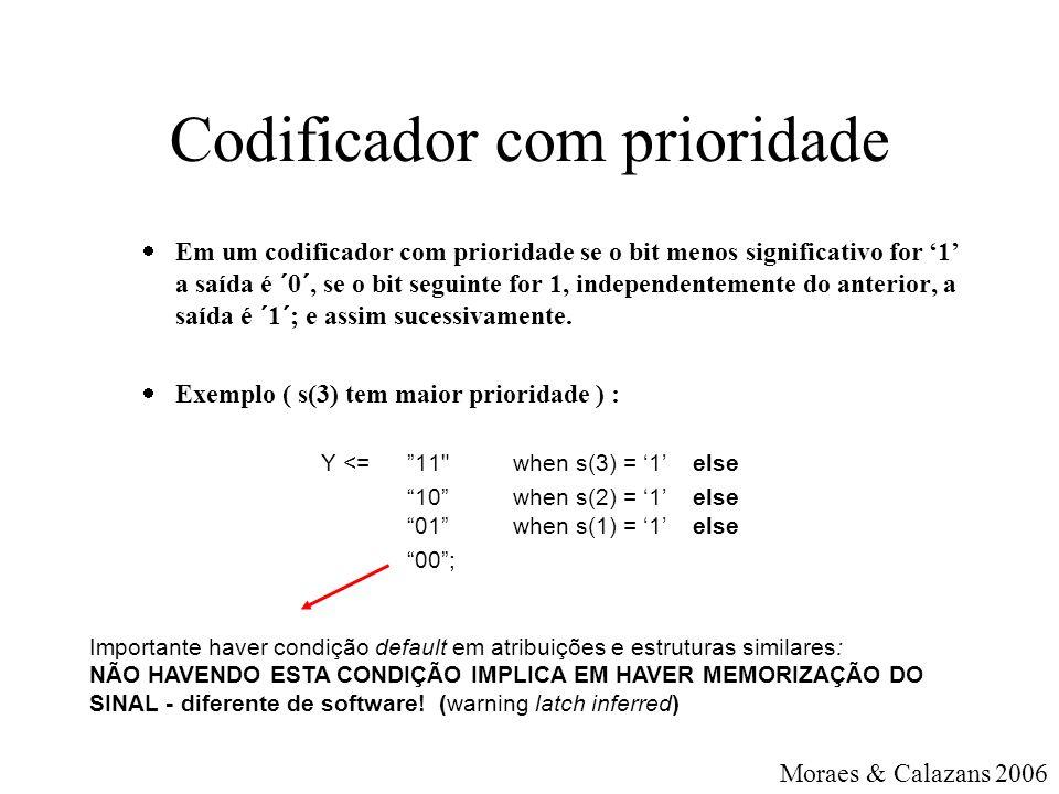 Codificador com prioridade Em um codificador com prioridade se o bit menos significativo for 1 a saída é ´0´, se o bit seguinte for 1, independentemente do anterior, a saída é ´1´; e assim sucessivamente.
