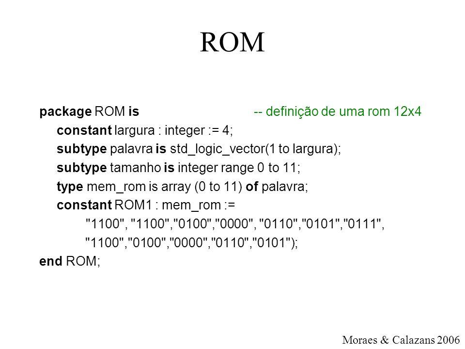 ROM package ROM is -- definição de uma rom 12x4 constant largura : integer := 4; subtype palavra is std_logic_vector(1 to largura); subtype tamanho is