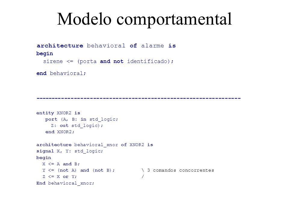 Modelo estrutural architecture structural of alarme is -- declarações de tipos de componentes utilizados component AND2 port (in1, in2: in std_logic; out1: out std_logic); end component; component NOT1 port (in1: in std_logic; out1: out std_logic); end component; -- declaração de sinal para interconexão signal n_identificado: std_logic; begin -- instanciação dos componentes utilizados e sinais de ligação U0: NOT1 port map (identificado, n_identificado); U1: AND2 port map (porta, n_identificado, sirene); end structural;
