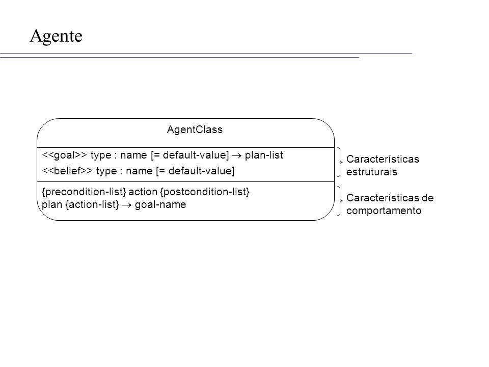 Agente AgentClass > type : name [= default-value] plan-list > type : name [= default-value] {precondition-list} action {postcondition-list} plan {action-list} goal-name Características estruturais Características de comportamento
