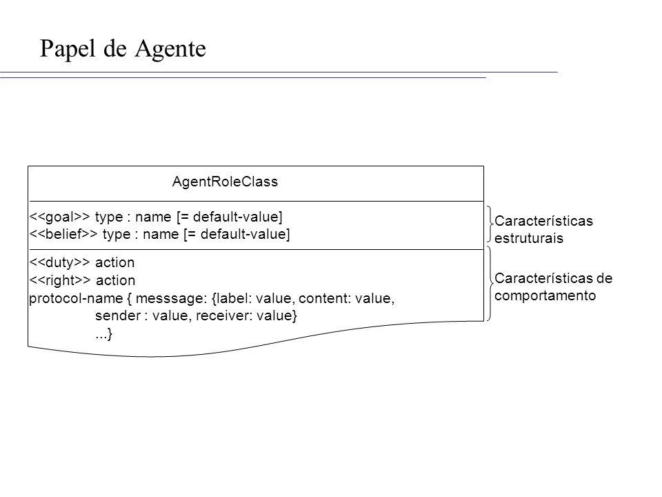 Papel de Agente AgentRoleClass > type : name [= default-value] > action protocol-name { messsage: {label: value, content: value, sender : value, receiver: value}...} Características estruturais Características de comportamento