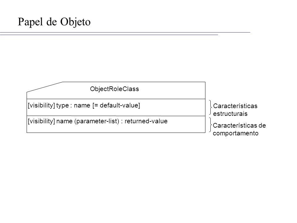 Papel de Objeto ObjectRoleClass [visibility] type : name [= default-value] [visibility] name (parameter-list) : returned-value Características estruct