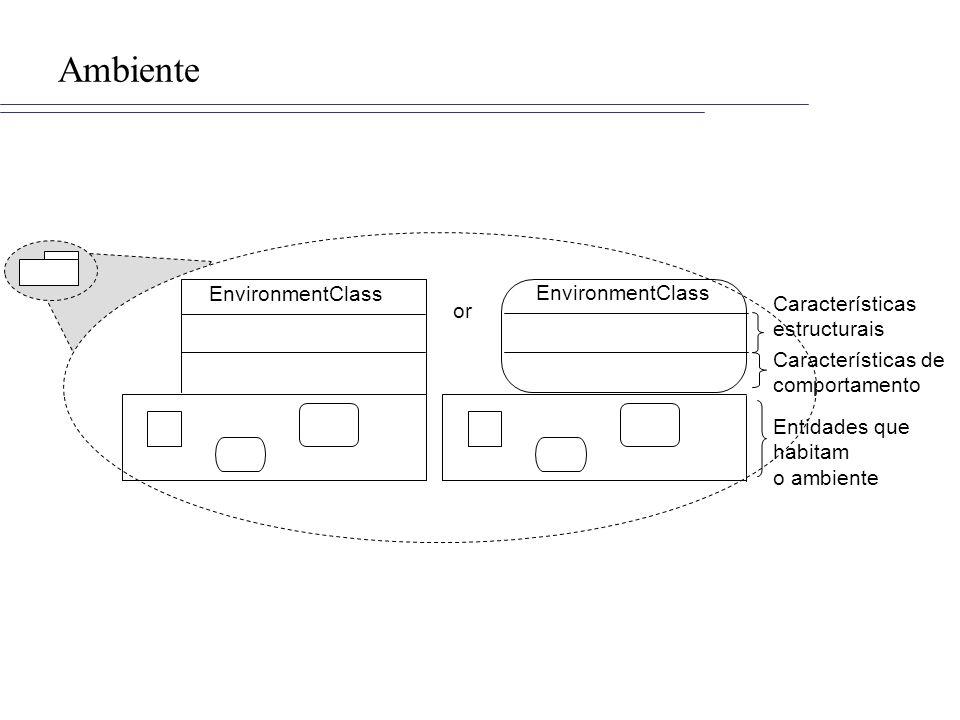 Ambiente EnvironmentClass Características estructurais Características de comportamento Entidades que habitam o ambiente EnvironmentClass or