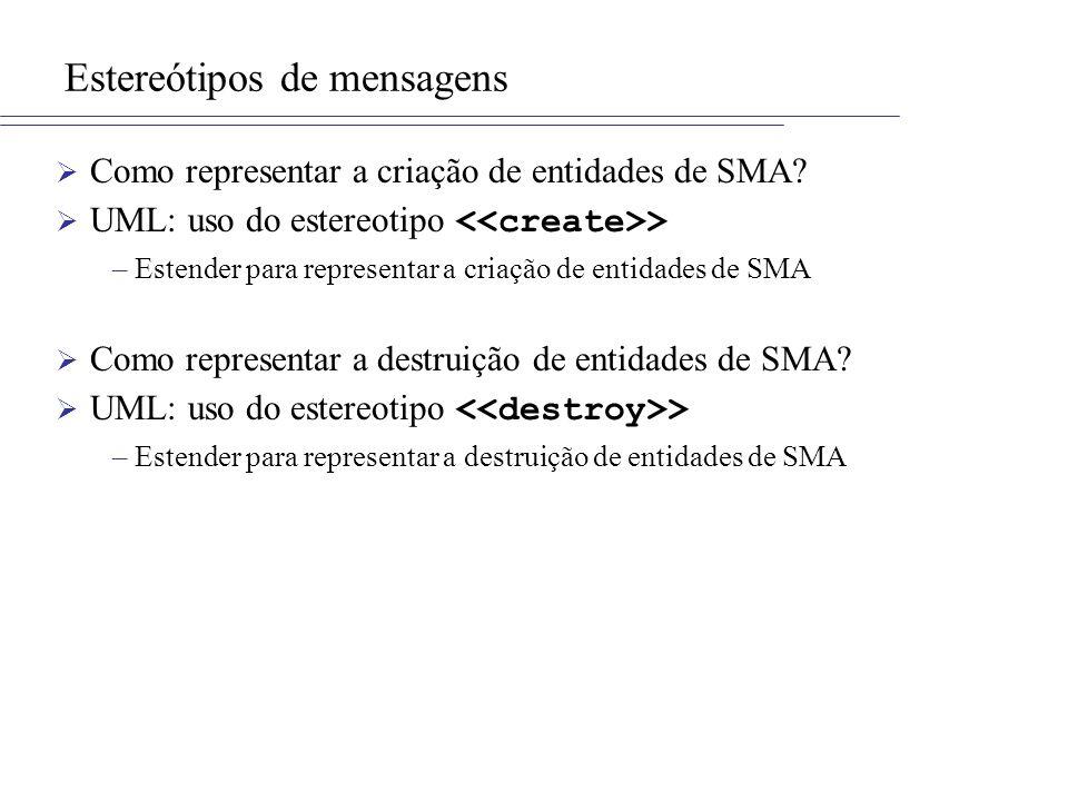 Estereótipos de mensagens Como representar a criação de entidades de SMA.