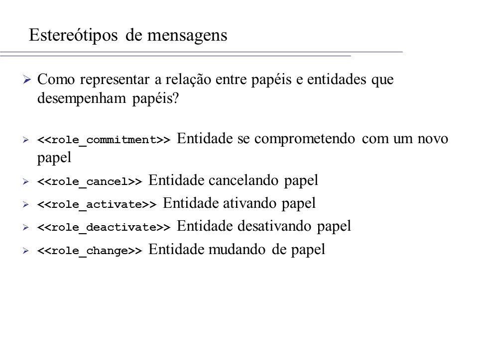 Estereótipos de mensagens Como representar a relação entre papéis e entidades que desempenham papéis? > Entidade se comprometendo com um novo papel >