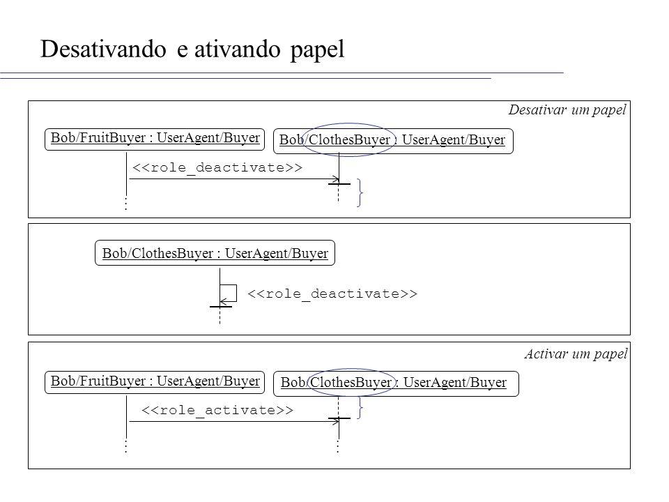 Desativando e ativando papel Bob/FruitBuyer : UserAgent/Buyer Bob/ClothesBuyer : UserAgent/Buyer >......