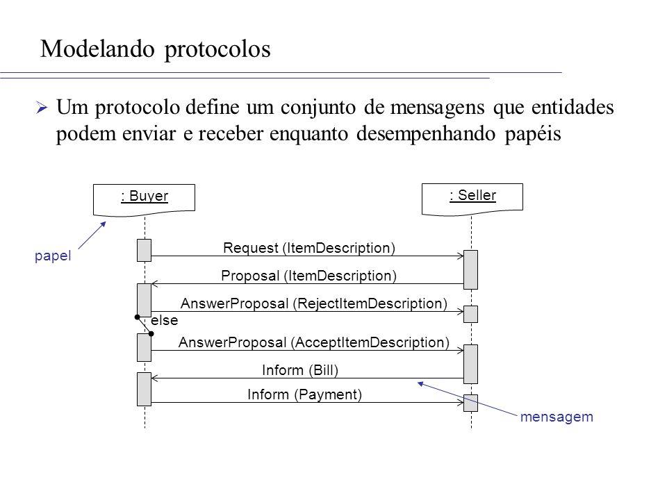 Modelando protocolos Um protocolo define um conjunto de mensagens que entidades podem enviar e receber enquanto desempenhando papéis Request (ItemDesc