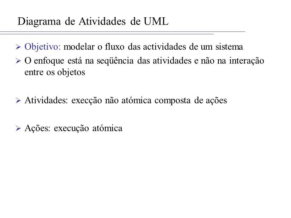 Diagrama de Atividades de UML Objetivo: modelar o fluxo das actividades de um sistema O enfoque está na seqüência das atividades e não na interação entre os objetos Atividades: execção não atómica composta de ações Ações: execução atómica