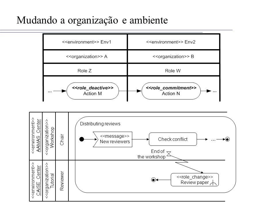 Mudando a organização e ambiente > CAiSE_Center > AAMAS_Center > Tutorial > Workshop Chair Reviewer > Review paper End of the workshop Distributing re