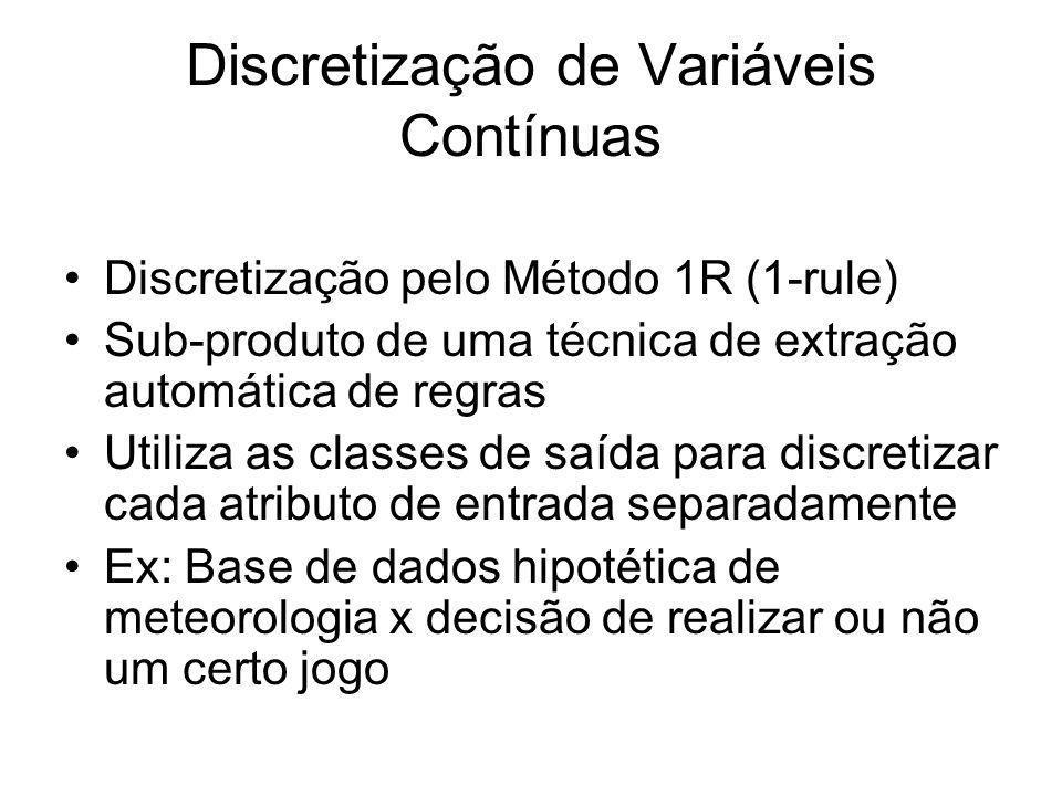 Discretização de Variáveis Contínuas Discretização pelo Método 1R (1-rule) Sub-produto de uma técnica de extração automática de regras Utiliza as clas