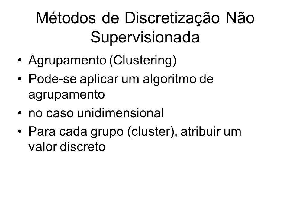 Métodos de Discretização Não Supervisionada Agrupamento (Clustering) Pode-se aplicar um algoritmo de agrupamento no caso unidimensional Para cada grup