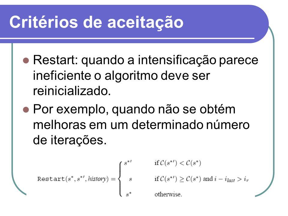 Critérios de aceitação Restart: quando a intensificação parece ineficiente o algoritmo deve ser reinicializado. Por exemplo, quando não se obtém melho