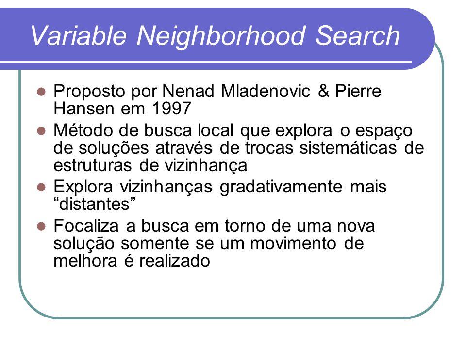 Variable Neighborhood Search Proposto por Nenad Mladenovic & Pierre Hansen em 1997 Método de busca local que explora o espaço de soluções através de t