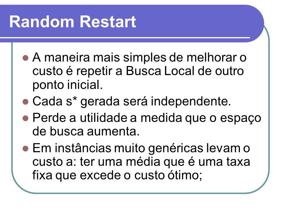 Random Restart A maneira mais simples de melhorar o custo é repetir a Busca Local de outro ponto inicial. Cada s* gerada será independente. Perde a ut