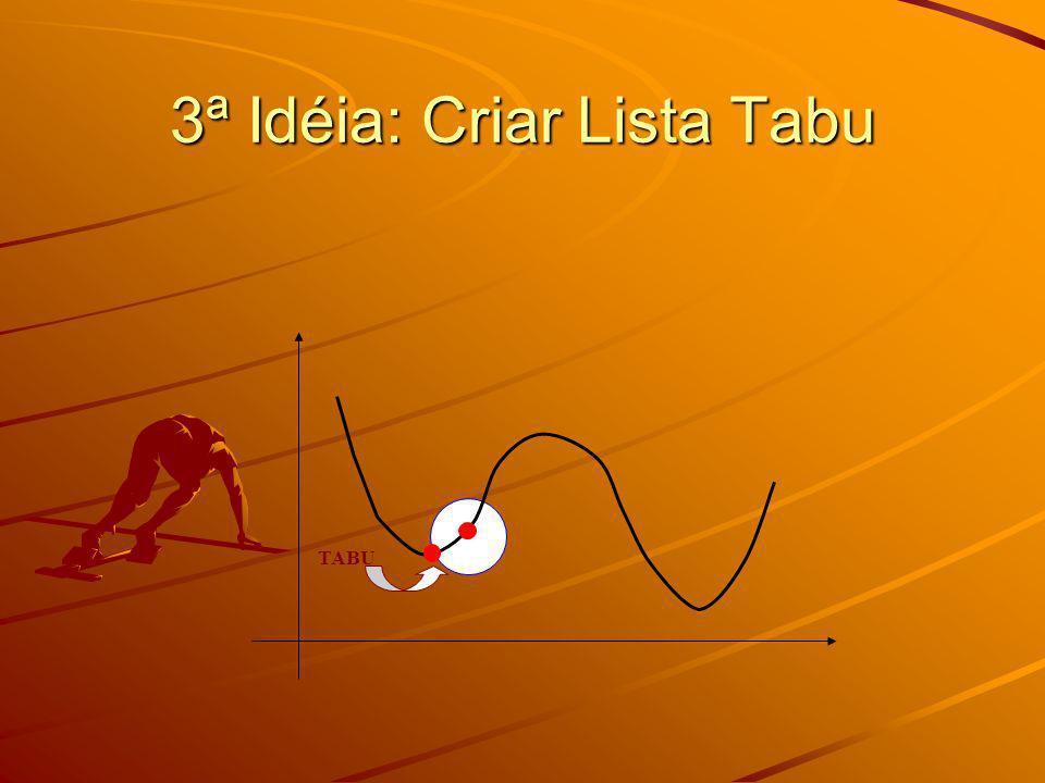 3ª Idéia: Criar Lista Tabu TABU