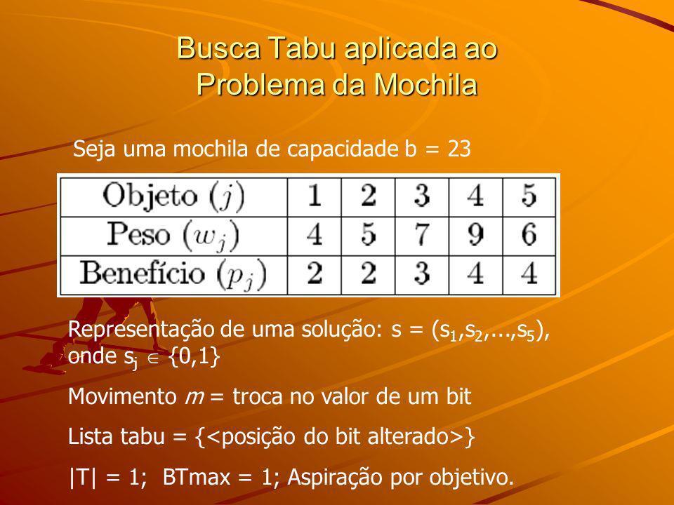 Busca Tabu aplicada ao Problema da Mochila Seja uma mochila de capacidade b = 23 Representação de uma solução: s = (s 1,s 2,...,s 5 ), onde s j {0,1}