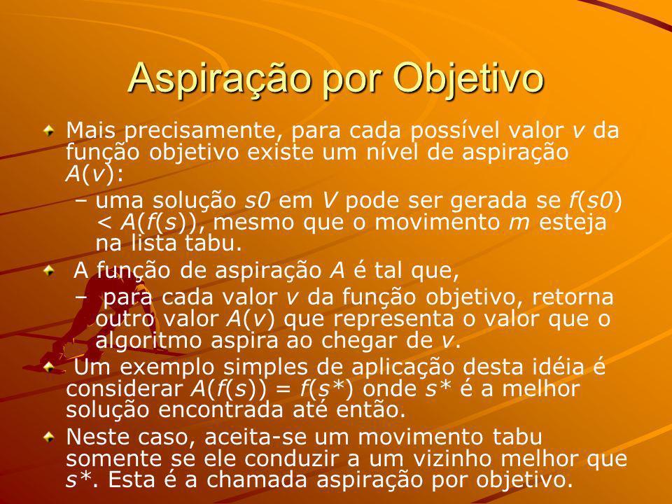 Aspiração por Objetivo Mais precisamente, para cada possível valor v da função objetivo existe um nível de aspiração A(v): – –uma solução s0 em V pode
