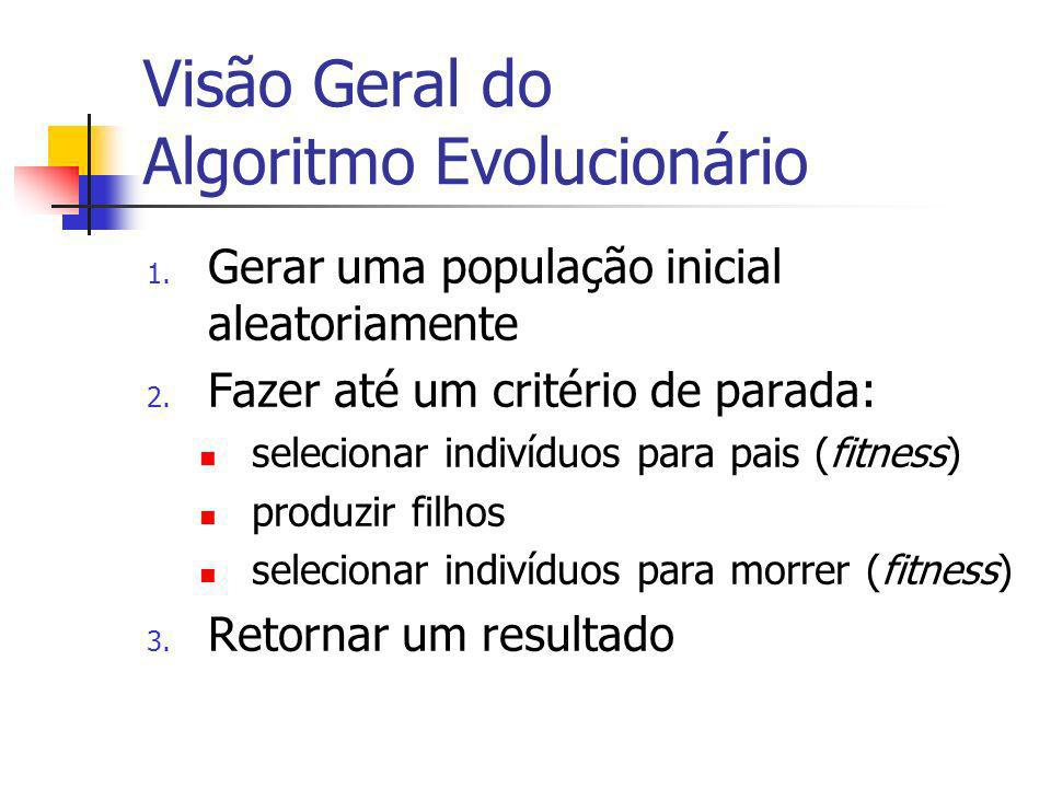 Visão Geral do Algoritmo Evolucionário 1. Gerar uma população inicial aleatoriamente 2. Fazer até um critério de parada: selecionar indivíduos para pa