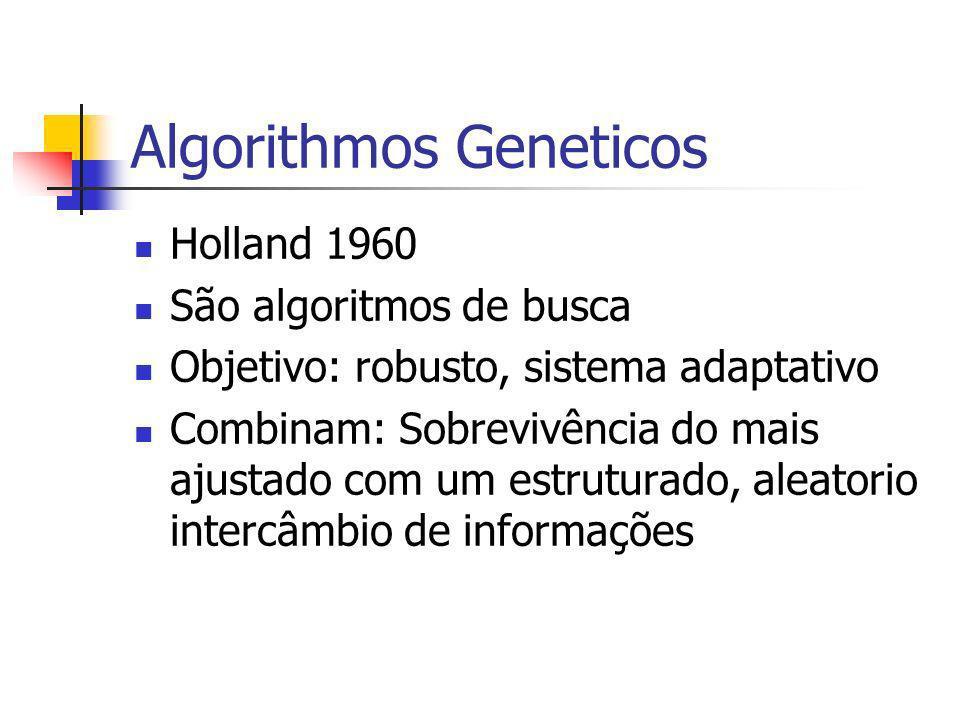 Algorithmos Geneticos Holland 1960 São algoritmos de busca Objetivo: robusto, sistema adaptativo Combinam: Sobrevivência do mais ajustado com um estruturado, aleatorio intercâmbio de informações