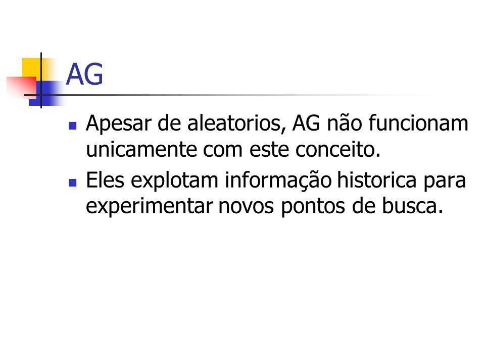 AG Apesar de aleatorios, AG não funcionam unicamente com este conceito. Eles explotam informação historica para experimentar novos pontos de busca.
