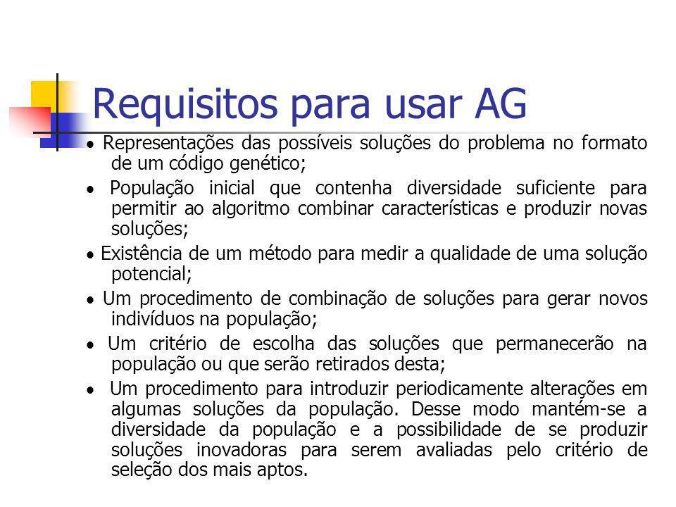 Requisitos para usar AG Representações das possíveis soluções do problema no formato de um código genético; População inicial que contenha diversidade